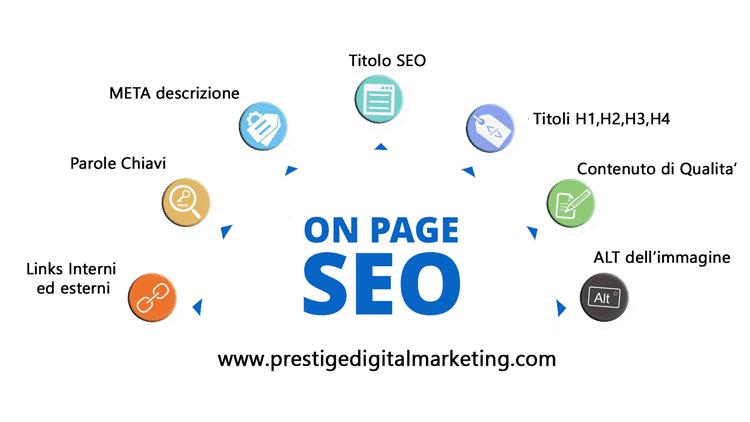Come Migliorare il posizionamento sito Web su Google e SEO On Page